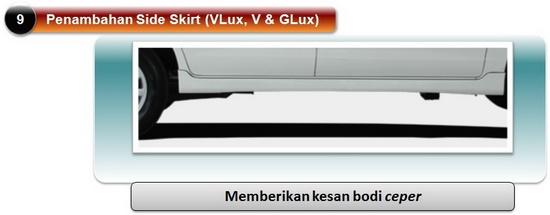 all new kijang innova type q brand toyota camry for sale (new): harga&spec inova 2012