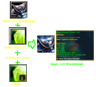 green LV2 shoulderpad defend konoha