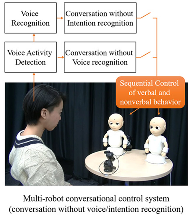 www.tinuku.com Improvement of humanlike conversations in humanoid robots