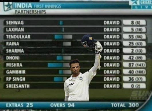 Awards and Achievements of Rahul Dravid
