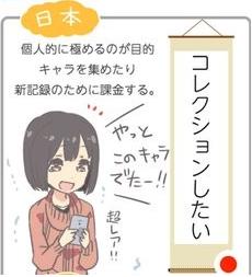 Como japoneses jogam no smartphone