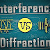 Interference and Diffraction (Most Important Questions)