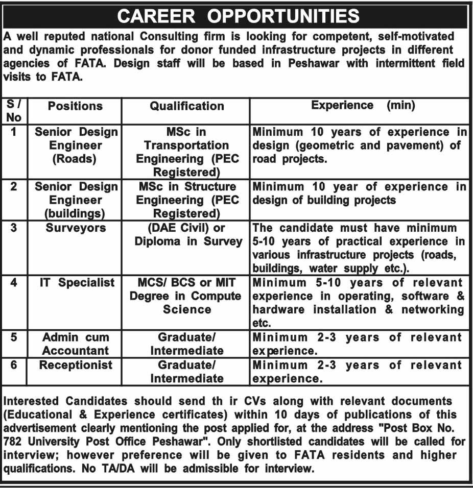 jobs in peshawar