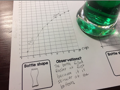 Graphing Functions Water Lab