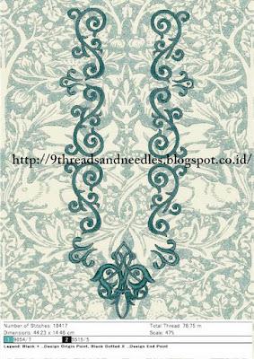 neckline embroidery , desain bordir baju koko