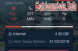 Qouta Murah Dari Telkomsel