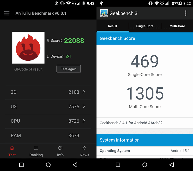 Antutu and geekbench scores