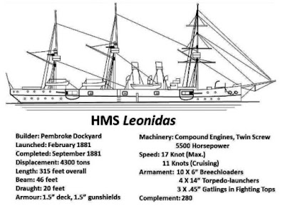 Wargaming Miscellany: HMS Leander (1882)