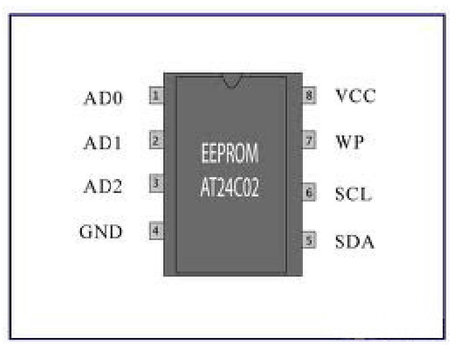 Icheckinu Password Recovery Service: DELL EEPROM/BIOS UNLOCK