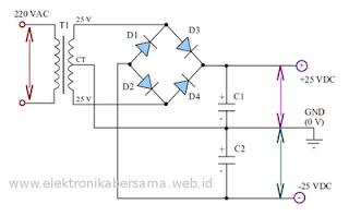 Rangkaian catu daya OCL amplifier 150 Watt :: Tutorial