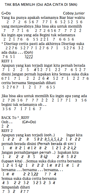 Download Lagu Cjr Jika Bisa Memilih : download, memilih, Pianika, Coboy, Junior, Terhebat