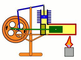 Hasil gambar untuk termodinamika