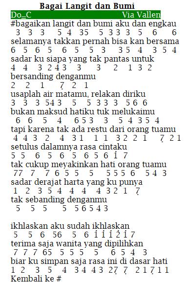 Chords for VIA VALLEN - BAGAI LANGIT DAN BUMI (Cover By