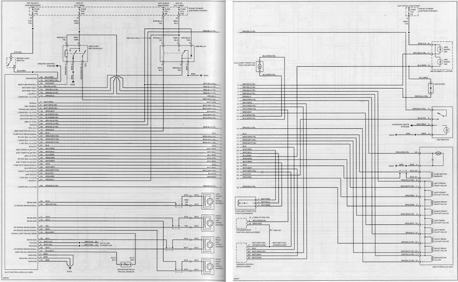 BMW M3 19951997 ABS Wiring Diagram | All about Wiring