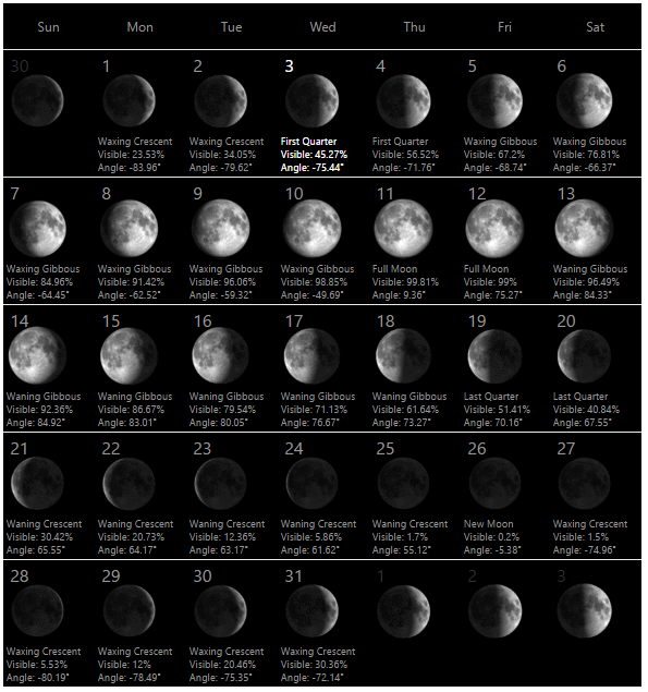 May Calendar With Moon Phases : Printable calendar template free