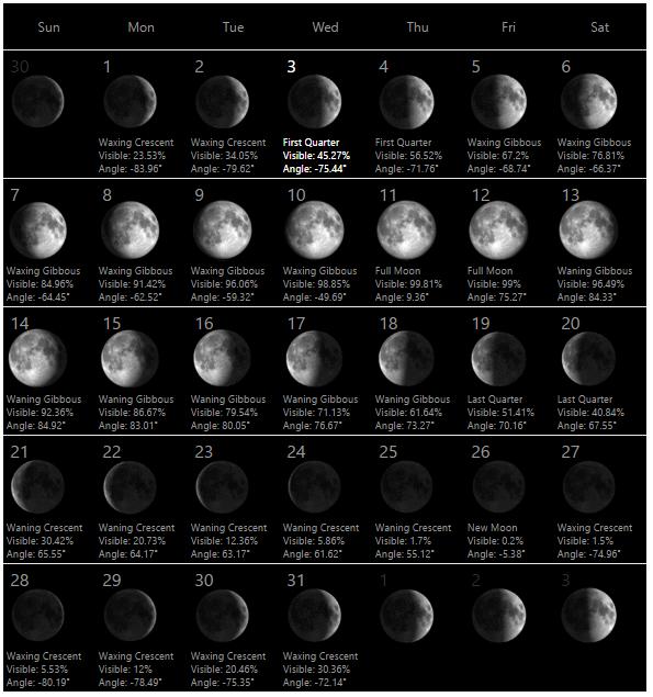 the biblical lunar calendar the true bible code home