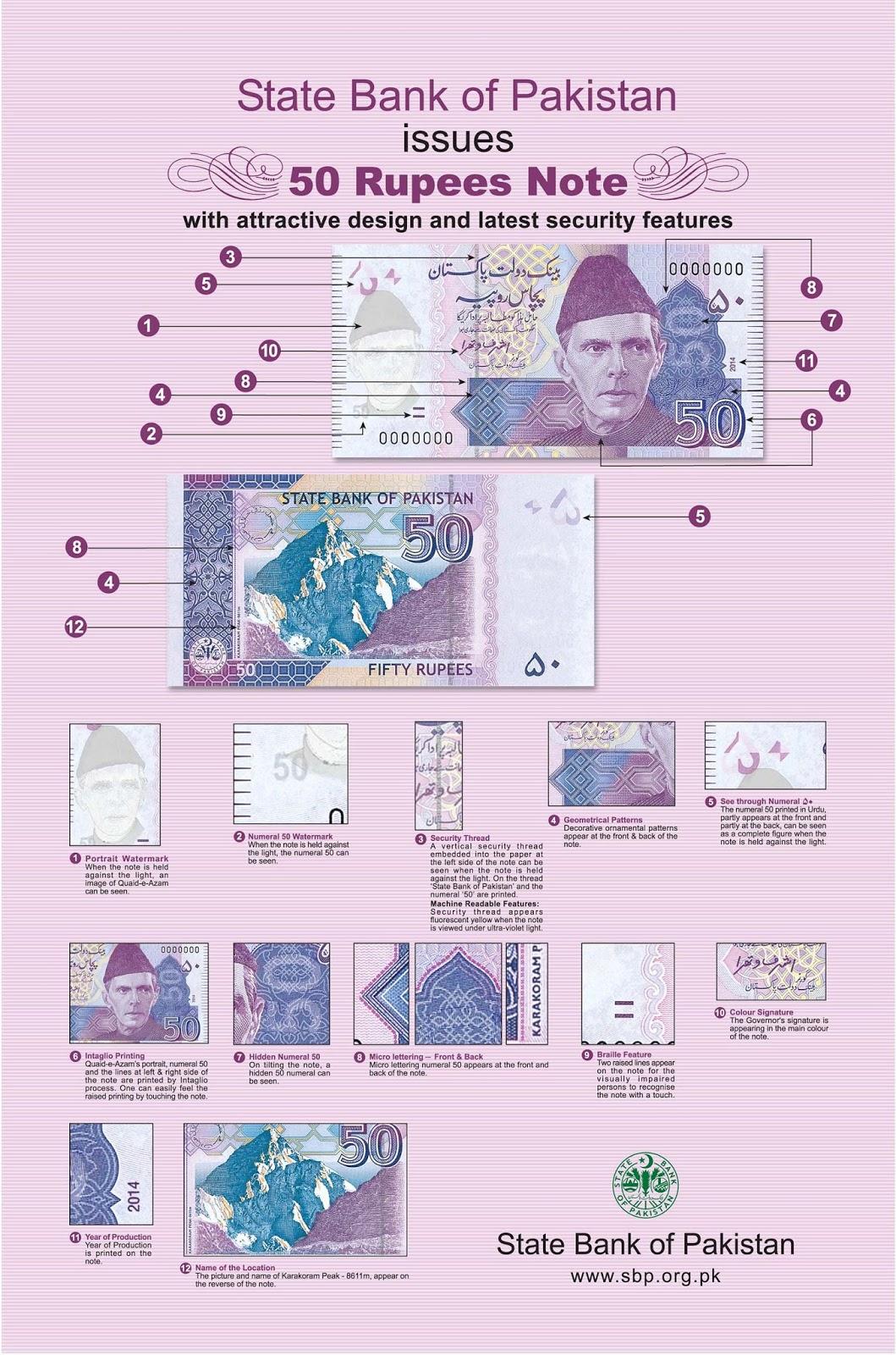 Pakistan forex reserves sbp