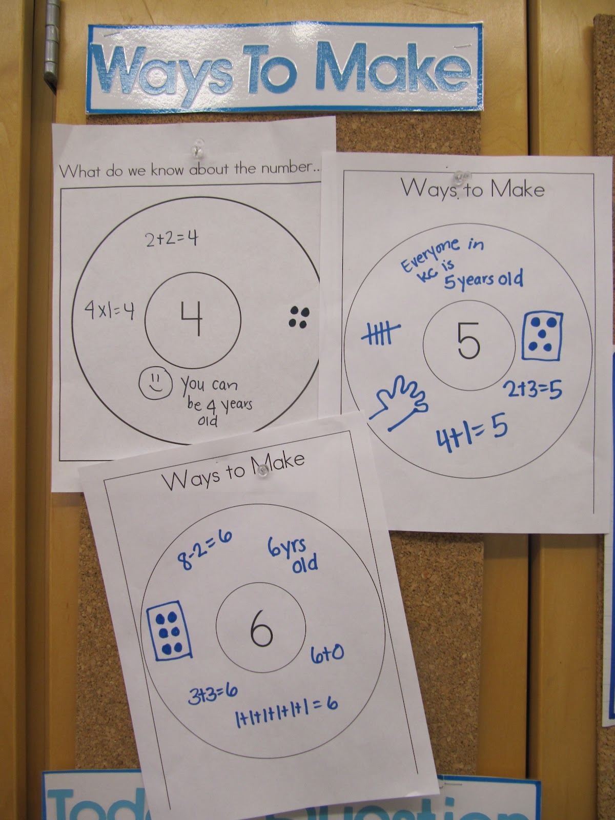 Joyful Learning In Kc Thinking Maps Thursday