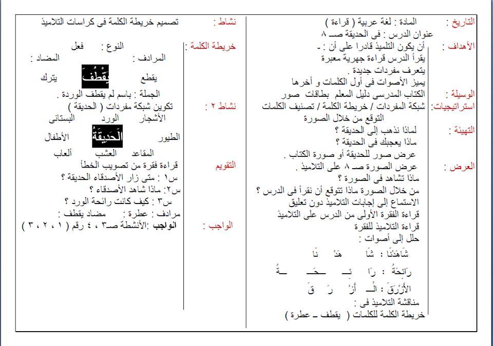 نموذج تحضير درس لغة عربية 0