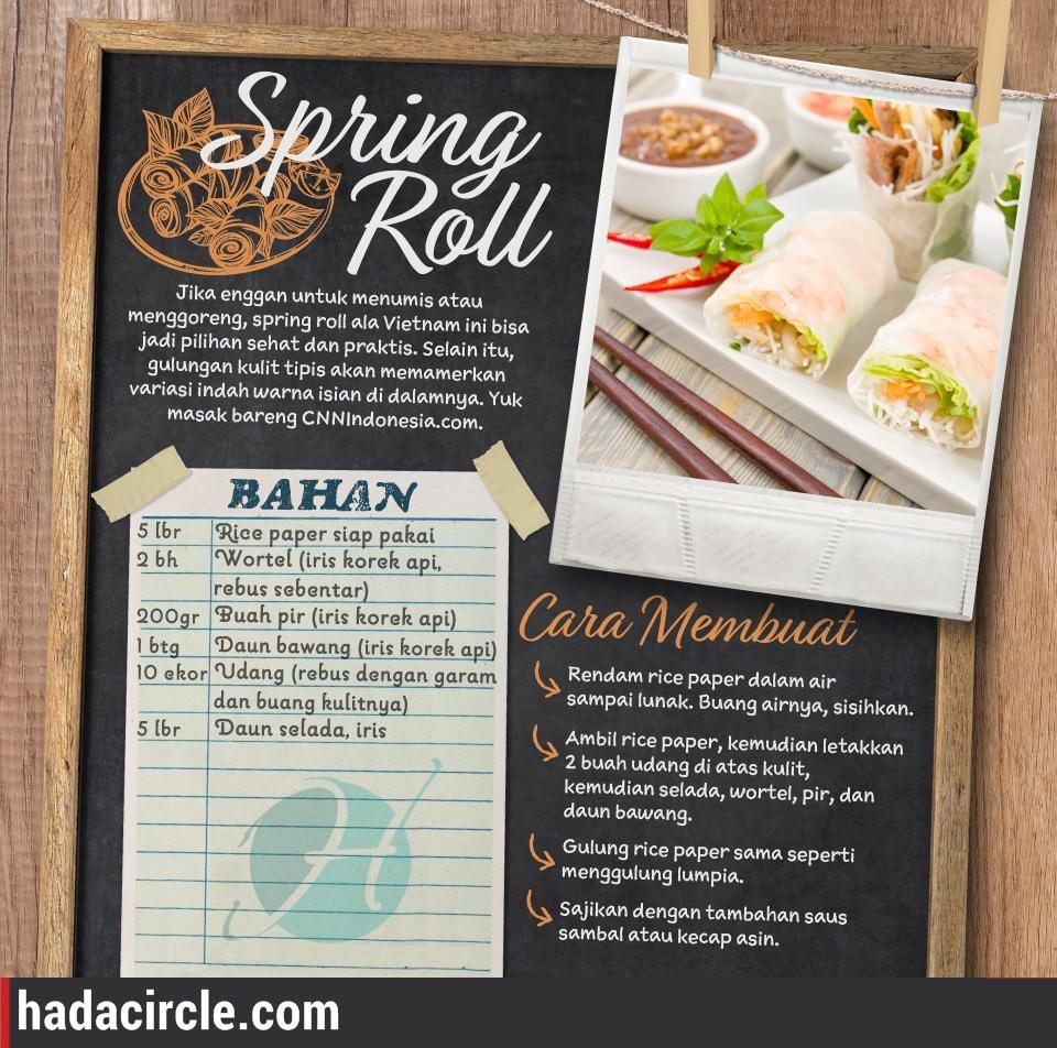 Resep Spring Roll
