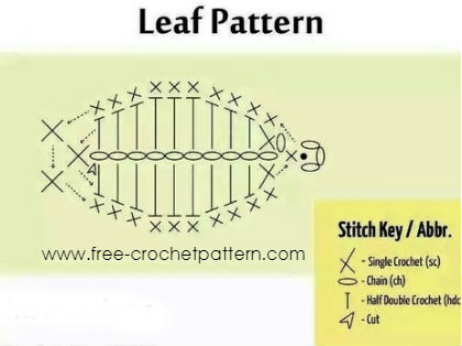leaf-crochet-diagram