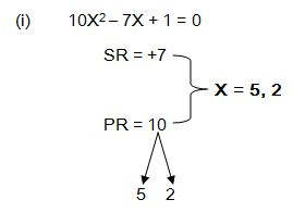 Important Concepts and Tricks to Solve Quadratic Equations