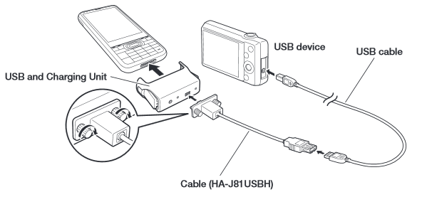 Using the optional cable (HA-J81USBH)