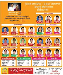 siddhrtha Vidyalaya eluru SSC 2017 results