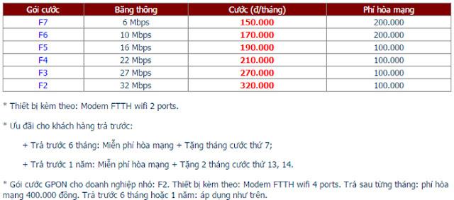 Lắp Mạng Internet FPT Phường Nghĩa Chánh 1