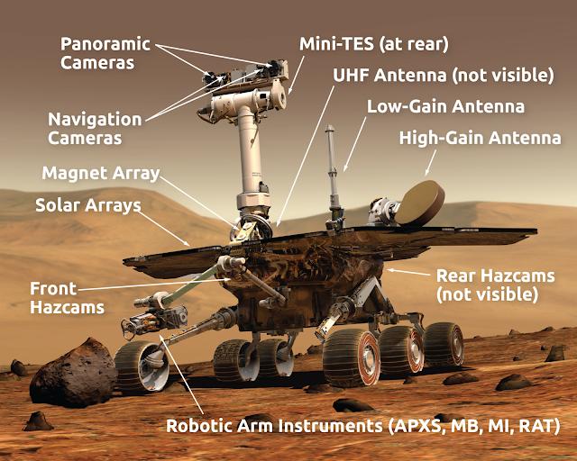 רכבי החלל MER ספיריט ואופרטיוניטי. מקור JPL NASA
