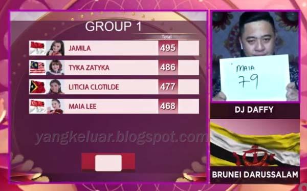 DA Asia 4 Top 20 Grup 1 Tadi Malam