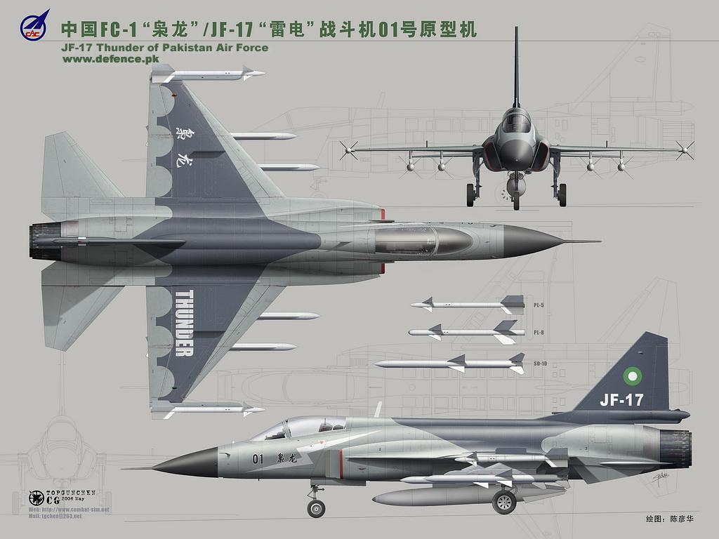 Welcome To The World Of Aeronautics: JF 17