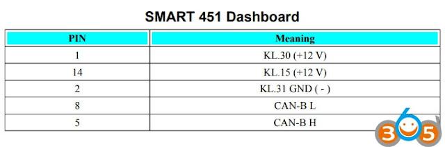 smart-451-dashboard