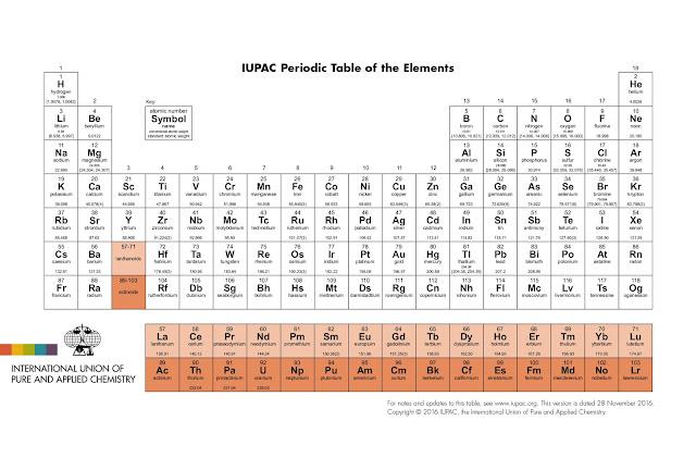 Os quatro novos elementos da tabela periódica