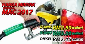 Thumbnail image for Harga Minyak Naik & Turun, Sentiasa Berubah Mulai April 2017