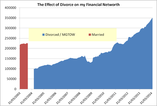 Internet Marriages: More Likely to End in Divorce? - ABC News