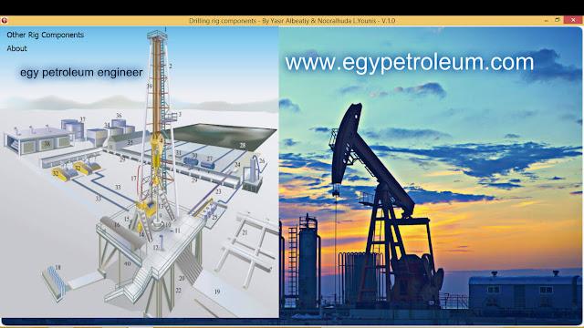 اهم وافضل تجميعه برامج بتروليه يحتاجها مهندس البترول والجولوجيين للعمل فى مجال البترول  كورسات بتروليه - برامج بتروليه - برامج جولوجيه