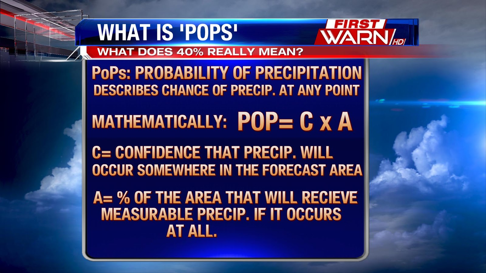 First Warn Weather Team Probability Of Precipitationwhat Does It