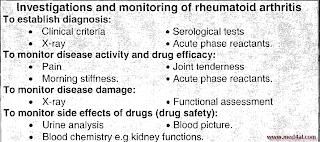 Treatment-Rheumatoid-arthritis