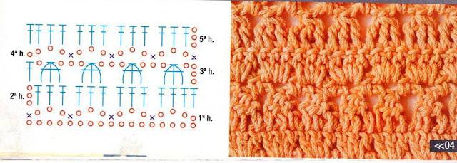 Punto a Crochet