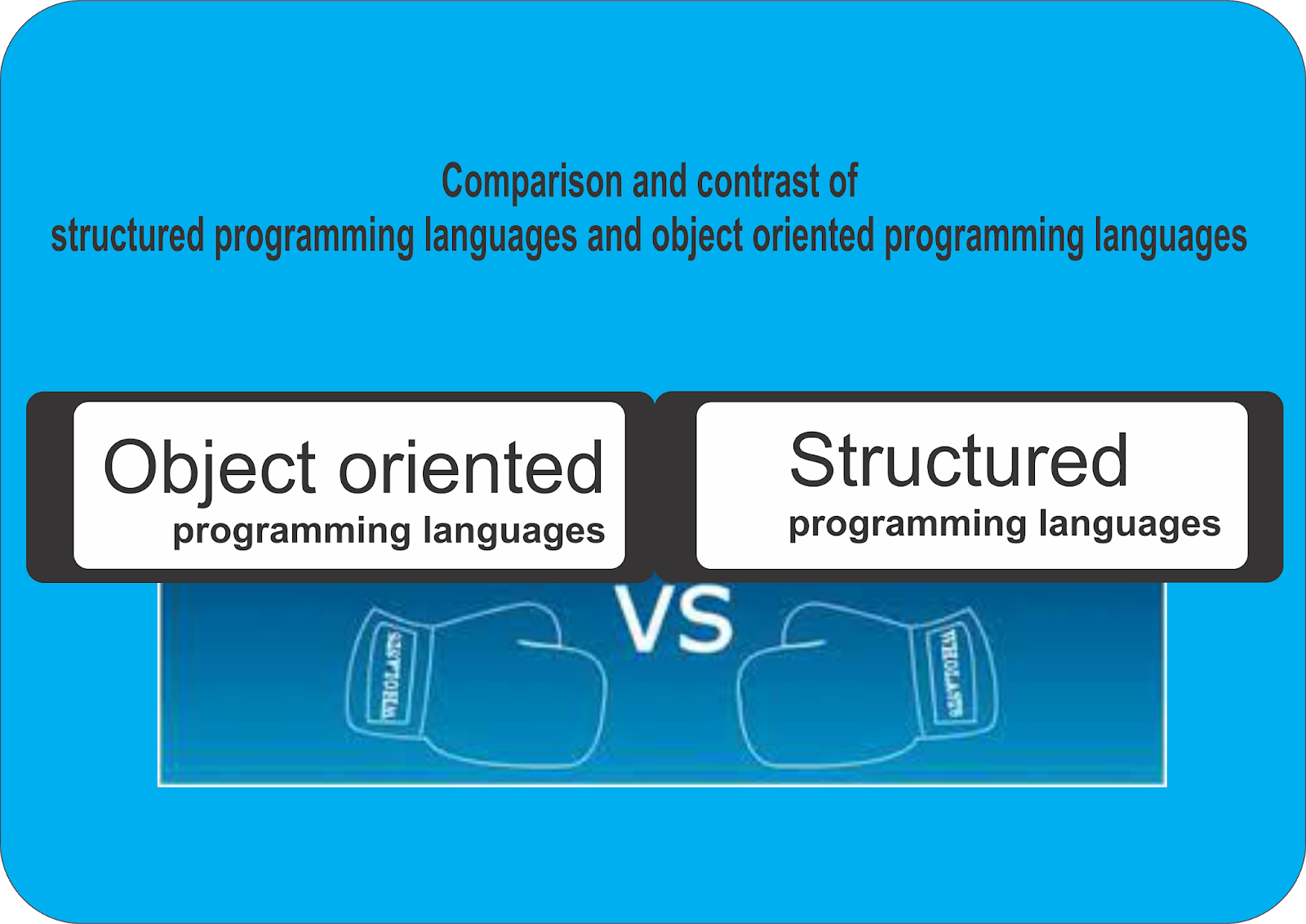 role of data structures in programming languages Data structures are used in most programming allowing efficient management of large amounts of datadata structures are the organizing element in software design, for some programming languages, and design methods data structures are based on a computer's ability to store, and.