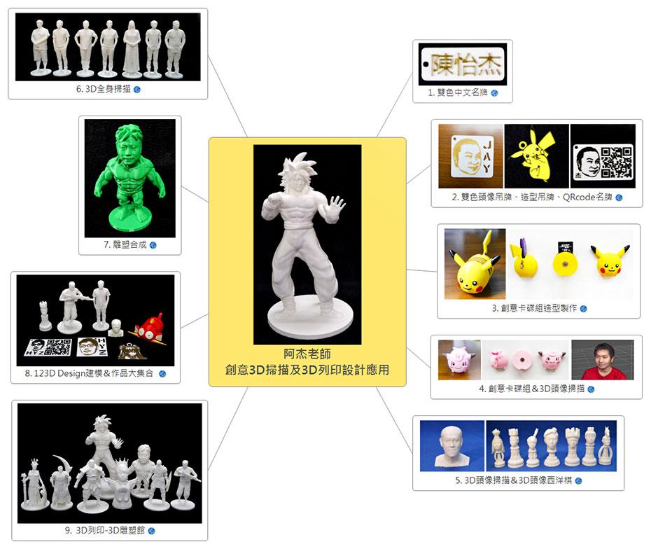 [東吳大學-推廣部 (第9期) ] 創意3D掃描及3D列印設計應用(8天課程)--心智圖