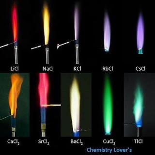 Belajar Kimia : Jenis-Jenis Analisis Kimia