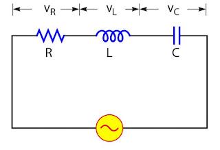 Gambar rangkaian seri RLC