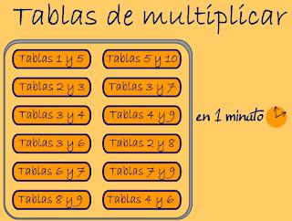 http://www.primerodecarlos.com/TERCERO_PRIMARIA/archivos/Tablas_1_minuto.swf