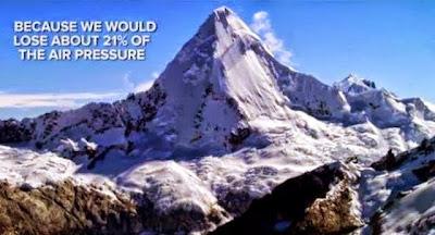 Apa Yang Akan Berlaku Sekiranya Bumi Kehilangan Oksigen Selama 5 Saat