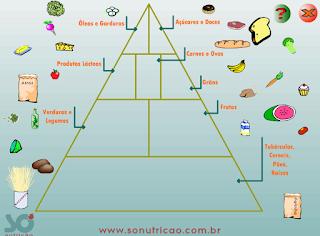 http://www.sonutricao.com.br/jogos/popupJogo.php?jogo=piramide