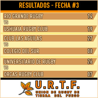 [URTF] Resultado Postergado Fecha #3 - Torneo Inicial 2016