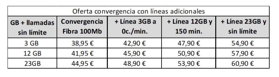 Paquetes convergentes lowi con lineas adicionales