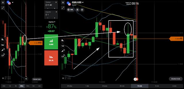 eurusd price action - accion del precio - 11:40hs